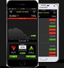 бинарные опционы на трелефоне | мобильная торговля бинарами