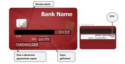 верификация у брокера как вывести деньги кредитная карта