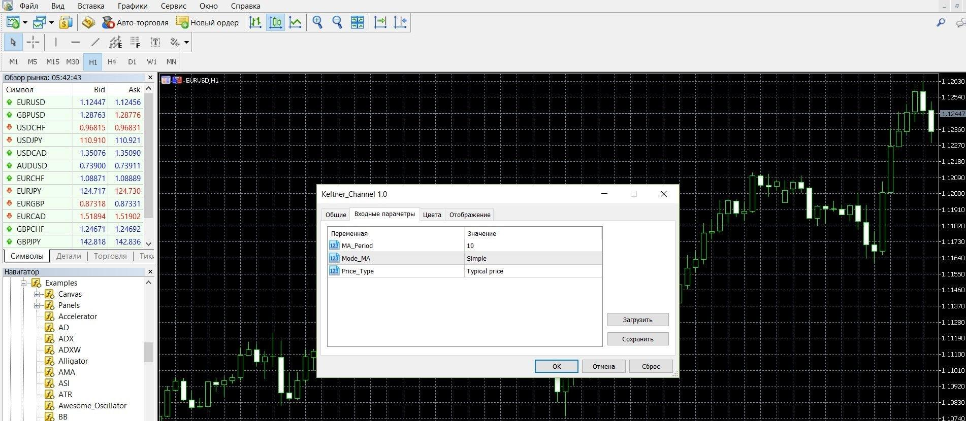 Как установить индикатор Кельтнера в платформу Метатрейдер 4