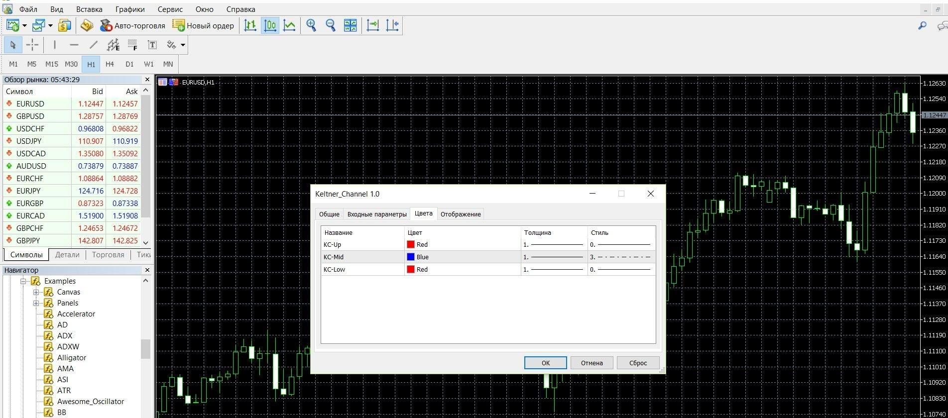 Настройки индикатора Кельтнера в платформе Метатрейдер 4