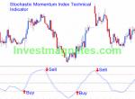 Индикатор бинарных опционов Стохастик момент индекс SMI