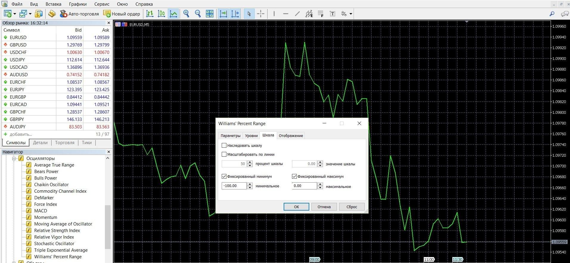 Торговля бинарными опционами в платформе Метатрейдер 4