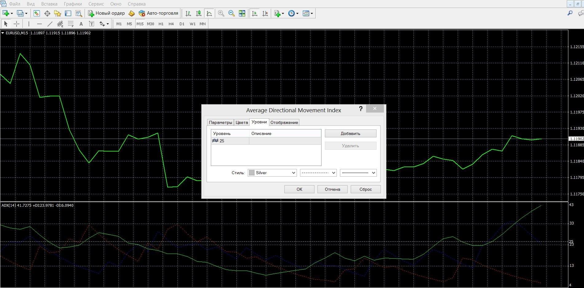 Добавляя индикатор ADX, подключите важный уровень 25
