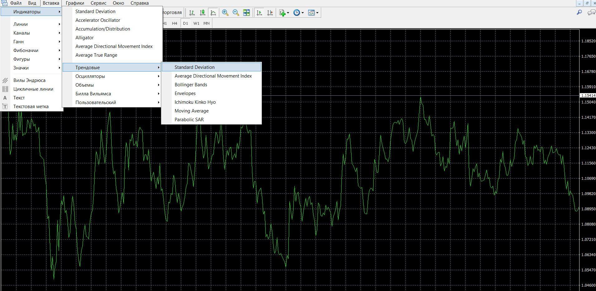 Как добавить индикатор StdDev в Метатрейдер 4?
