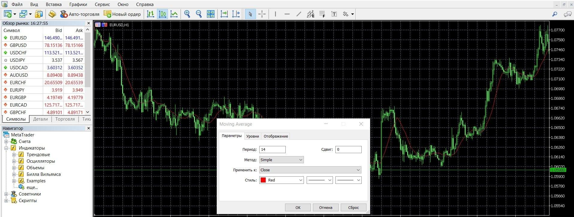 Добавление индикатора Moving Average на площадку Метатрейдер 4