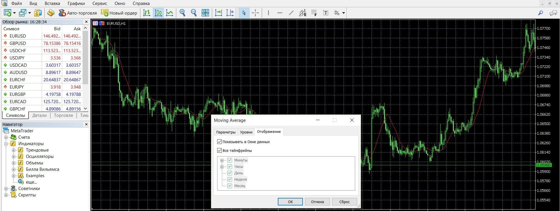 Установка параметров у осциллятора Moving Average