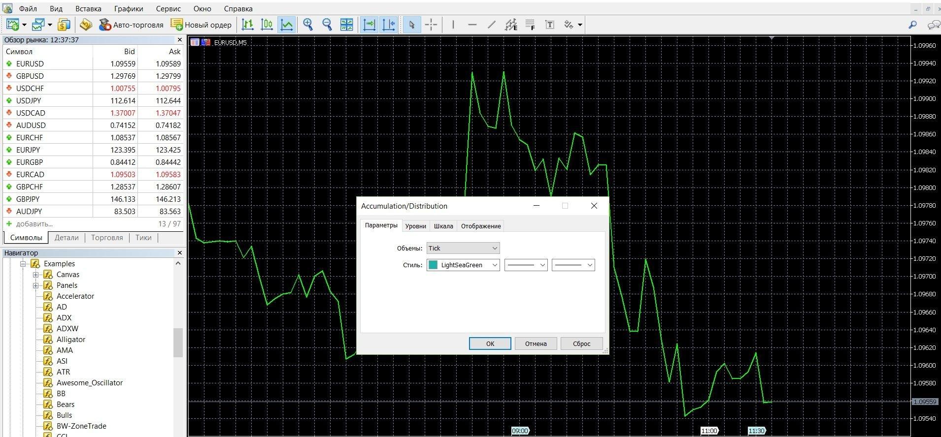Нужна ли установка индикаторов A/D в платформу Метатрейдер 4?
