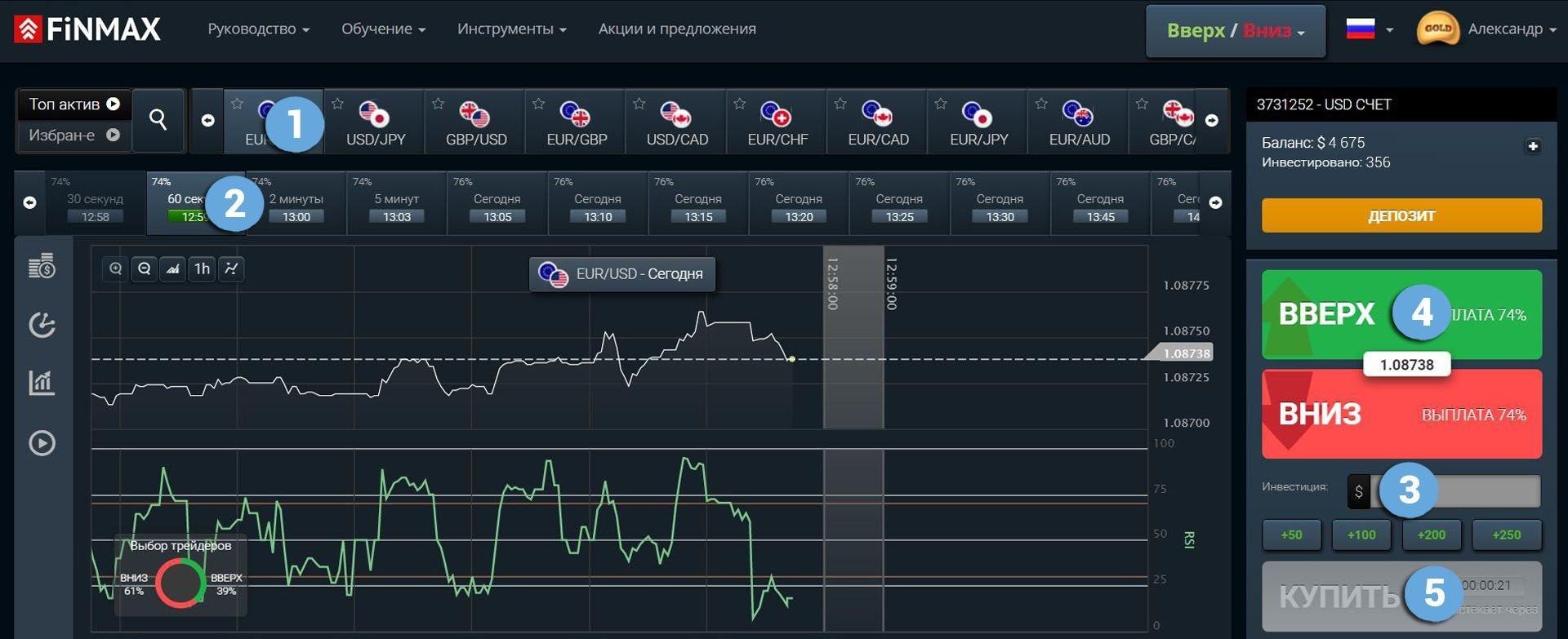 Восходящая тенденция рынка на платформе Метатрейдер 4