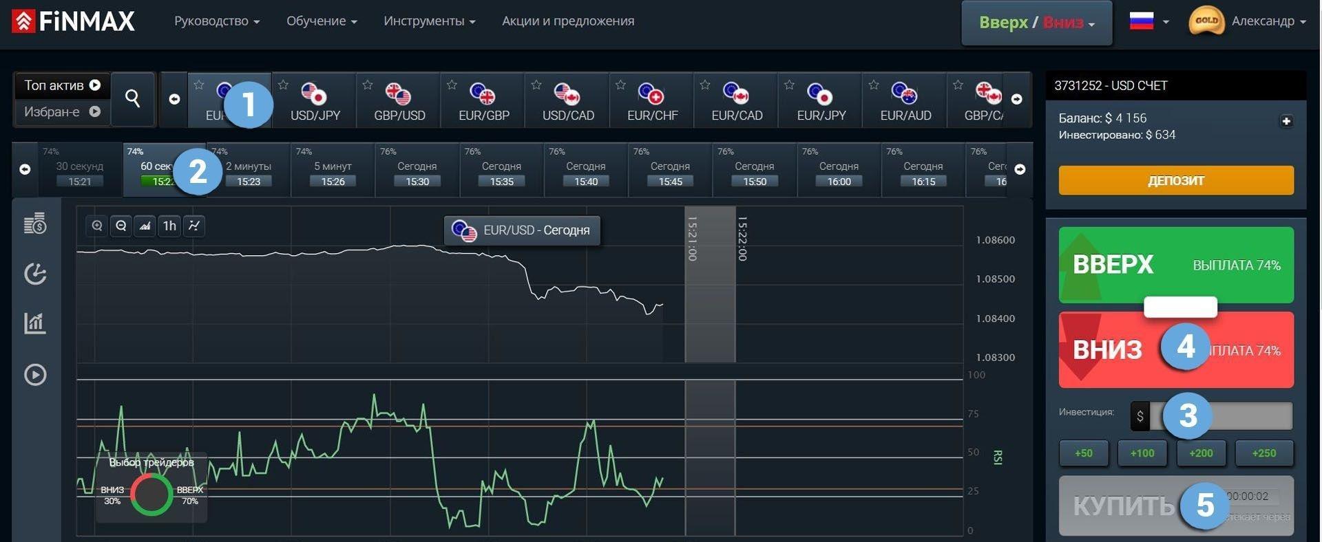 Нисходящая тенденция цены на платформе Метатрейдер 4