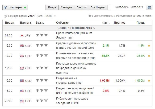 График iq option-4