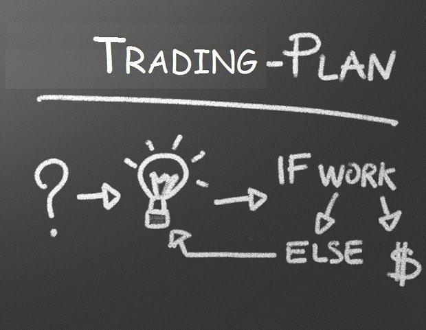 торговый план для бинарных опционов