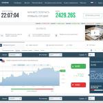 Обзор брокера бинарных опционов юТрейдер Utrader