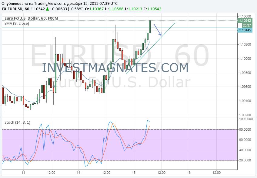 Какие биржи будут начислять bitcoin gold-13