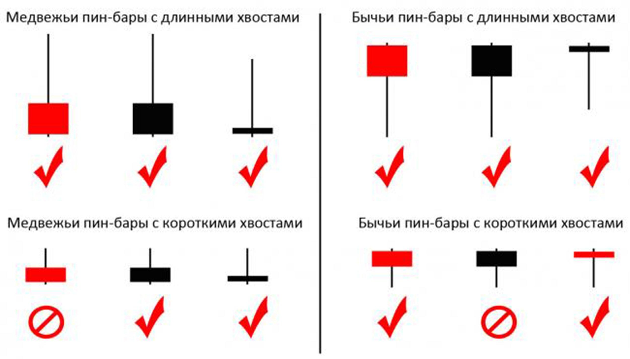 Стратегии бинарных опционов скачать