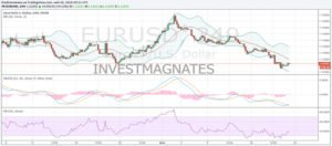 сигналы бинарных опционов на евро доллар