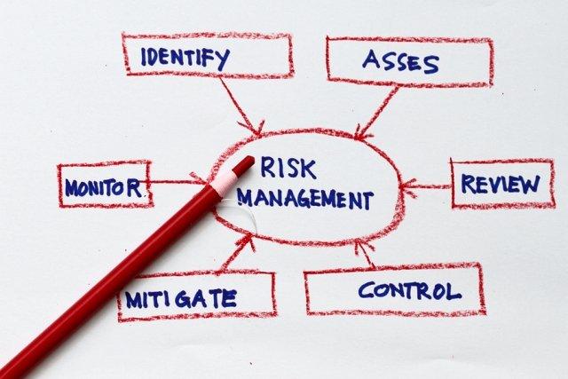 Concept for risk management in a flowchart presentation