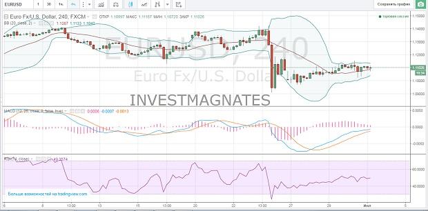 Опцион сигнал на доллар