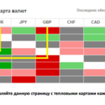Стратегия бинарных опционов «Тепловая карта»