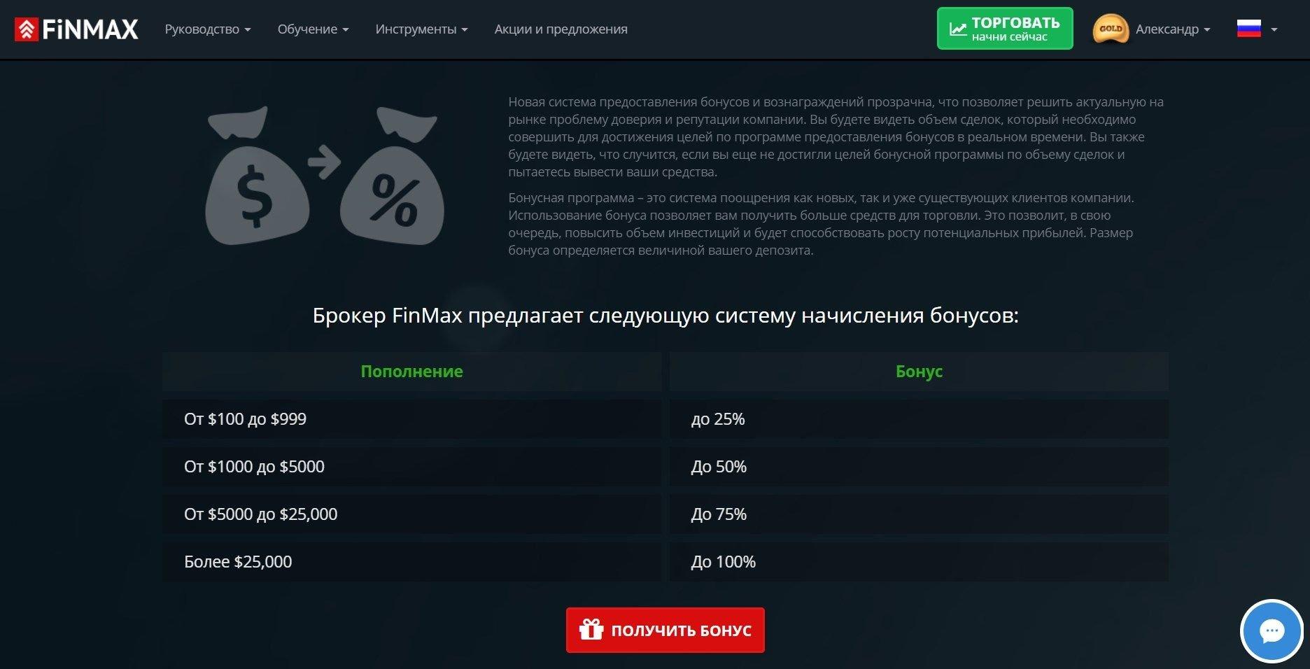 Бонусы официального сайта FiNMAX до 100%