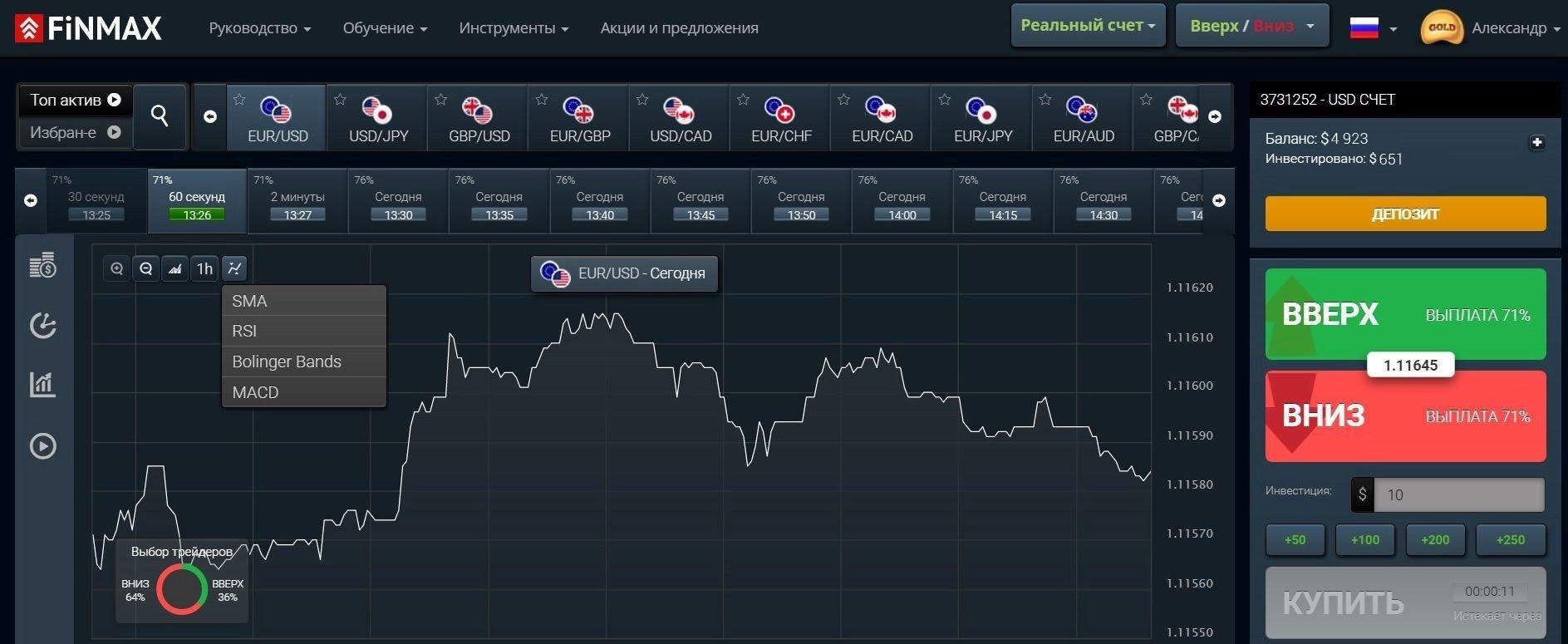 """Стратегия бинарных опционов """"Тепловая карта""""у брокера FiNMAX"""