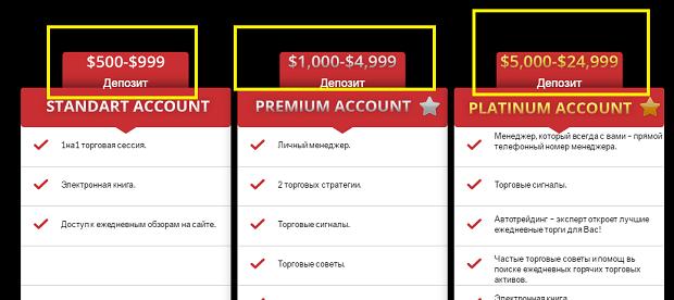минимальный депозит у брокера бинарных опционов Myboption
