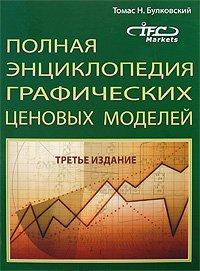 Энциклопедии свечных графиков бинарные опционы
