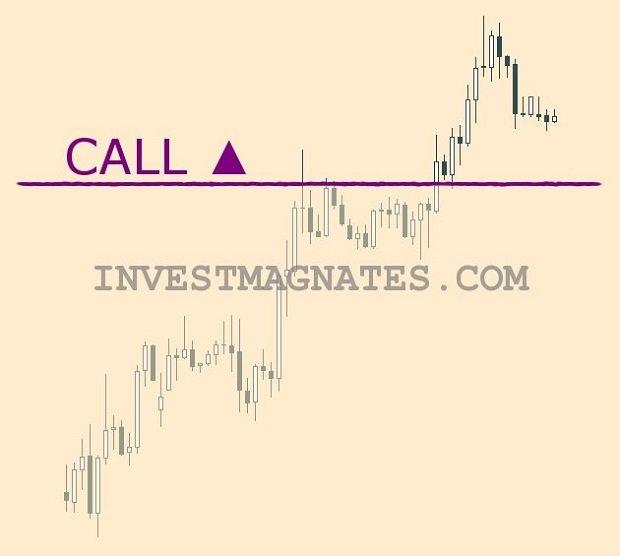 бинарные опционы на повышение цены актива
