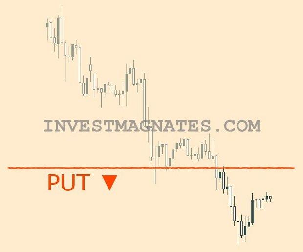бинарные опционы на понижение цены актива