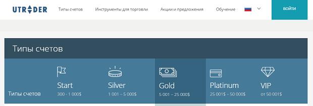 брокер бинарных опционов ютрейдер - типы счетов