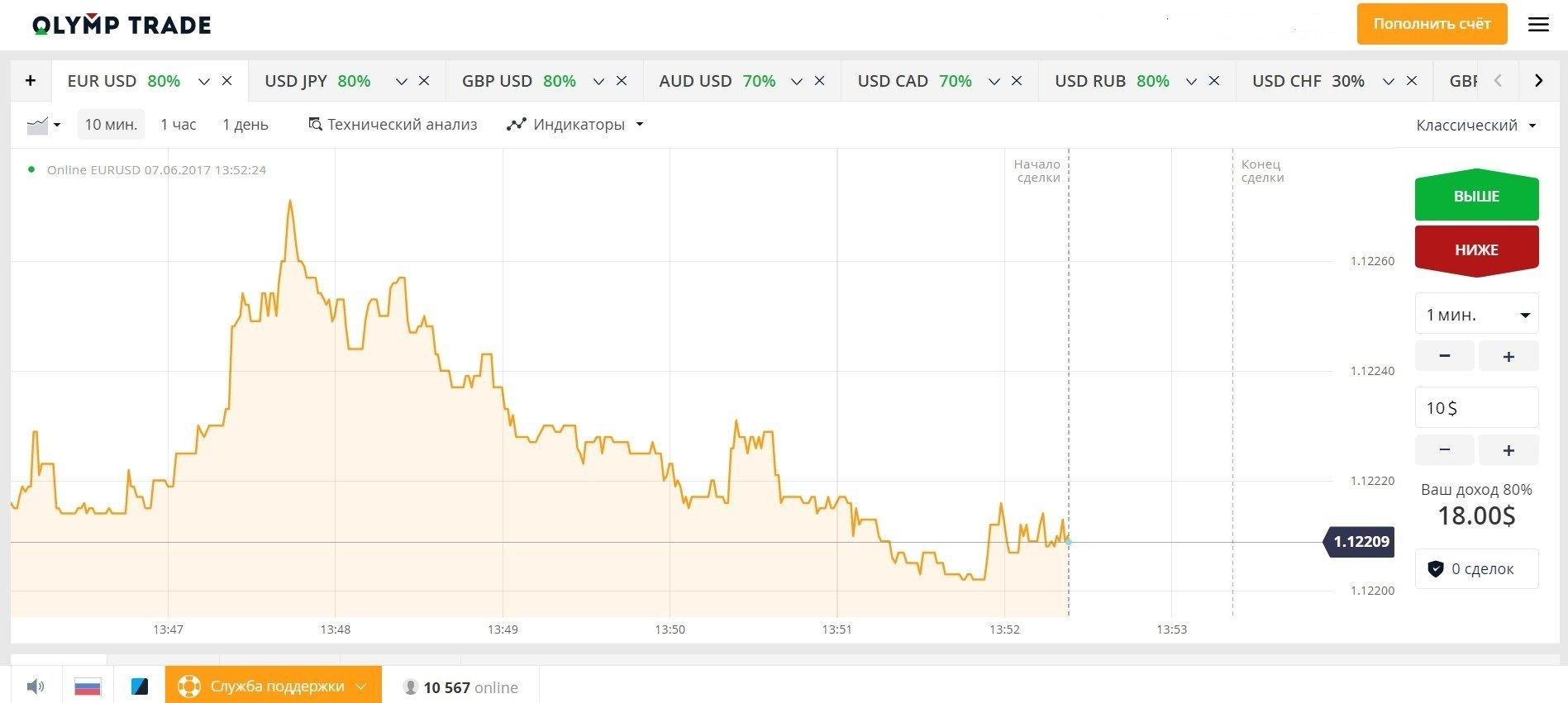 Стоимость биткоина в долларах-6