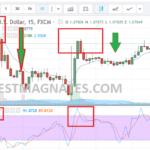 Стратегия бинарных опционов на дисбалансе рынка