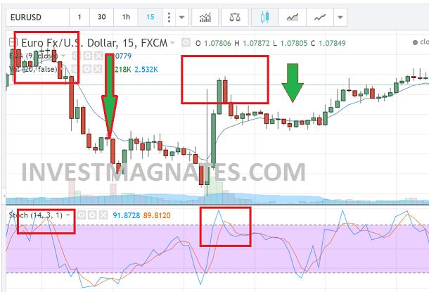 Бинарные опционы стратегия дисбаланс рынка бинарные опционы поставщики сигналов