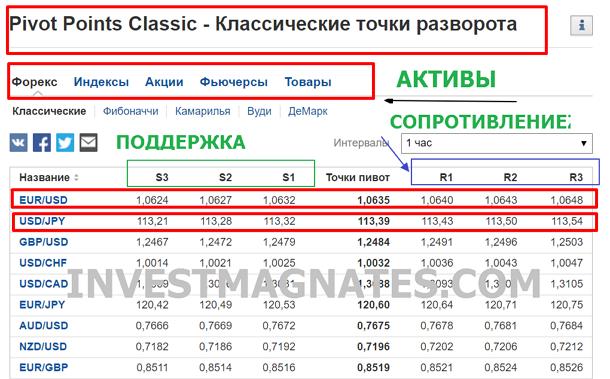 Заработок 300 рублей в день без вложений-5