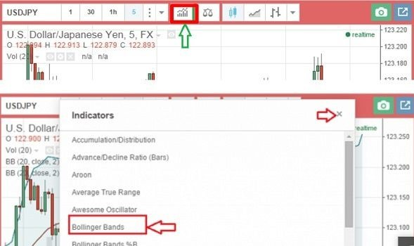 Как выставить индикатор Полосы Боллинджера на график