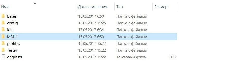 Скопируйте файлы индикатора в каталог данных Метатрейдера 4