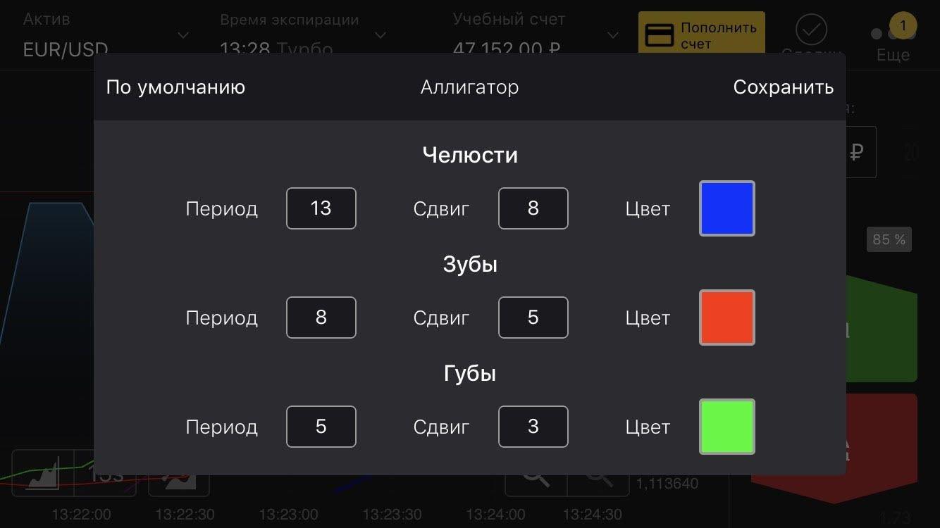 Мобильная платформа Binomo: настройте индикатор