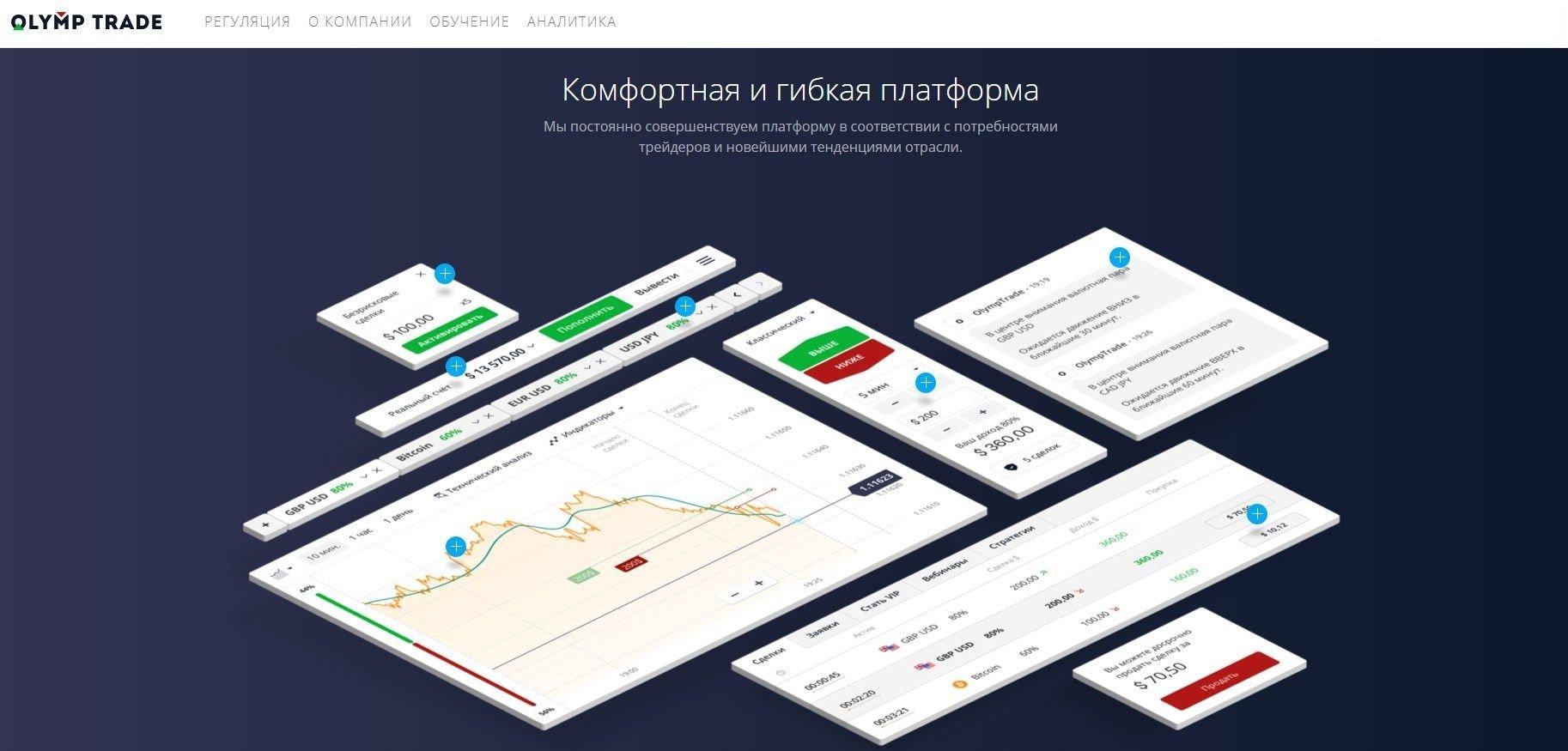 Web-терминал Olymp Trade – один из лучших в трейдинге