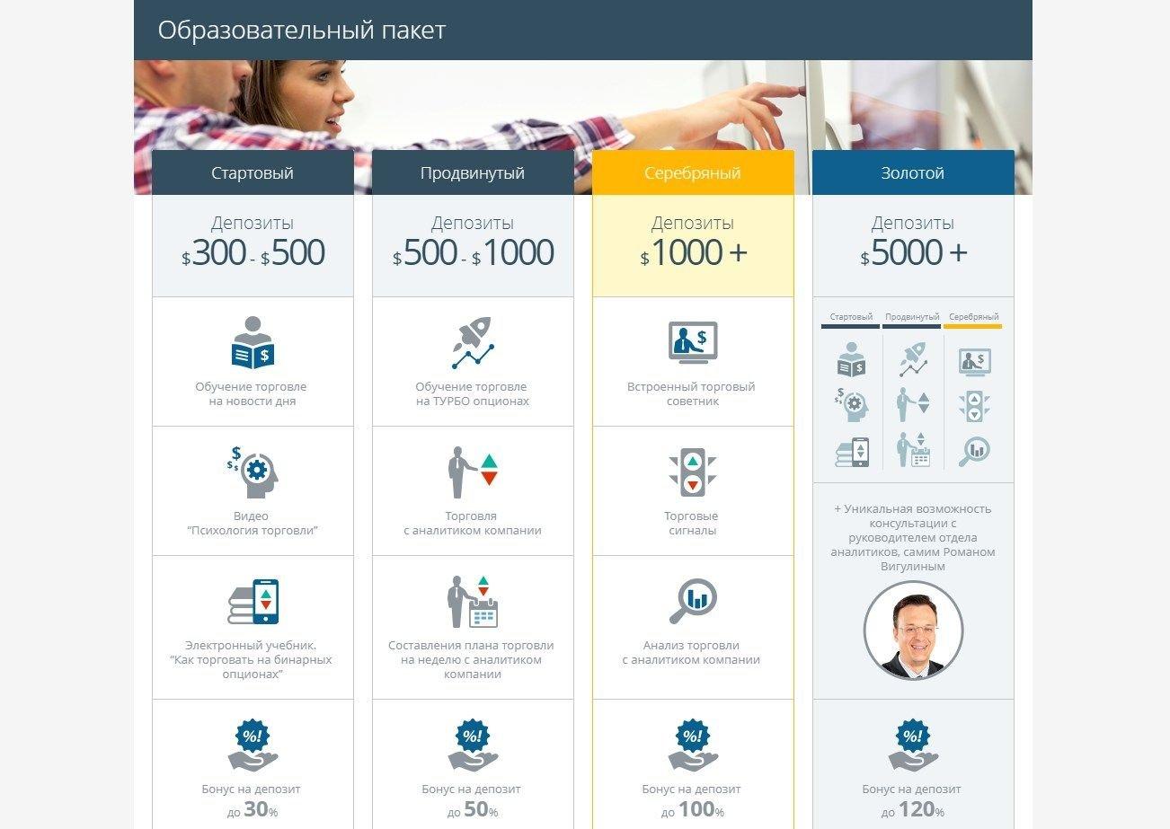 Бонус до 120 % при участии в Образовательном пакете Ютрейдер