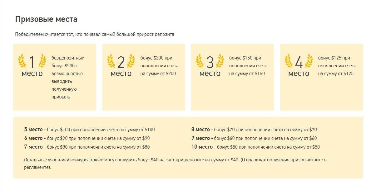 Сайт Гранд Капитал представляет специальный конкурс Ралли Трейд