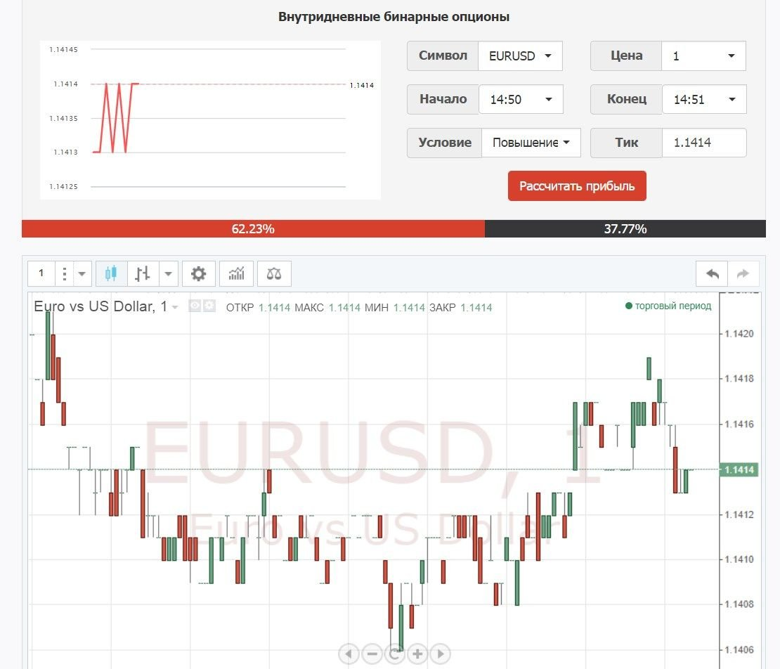 Описание торговой платформы instaforex.com