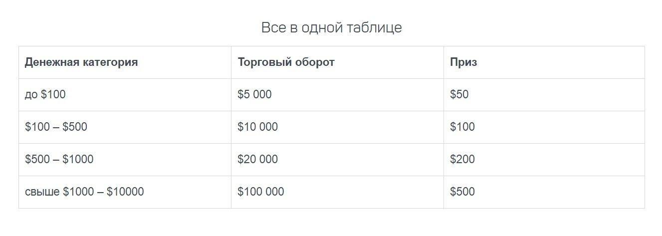 Money Marathon (Мани-Марафон) от Verum Option