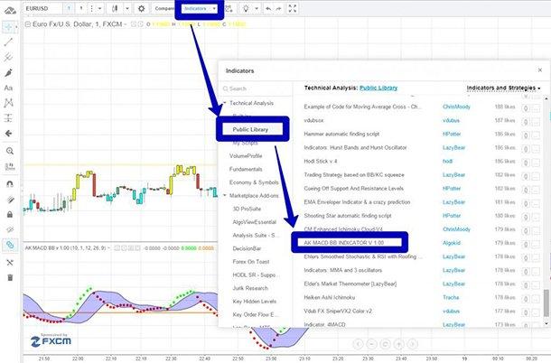 Подготовка к торговле по бинарной стратегии «BB+MACD»