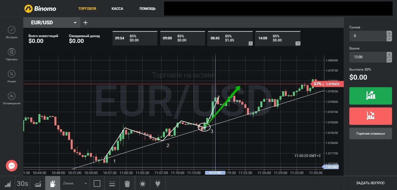 Форекс центовые счета без вложений брокеры игра на бирже новичкам видео