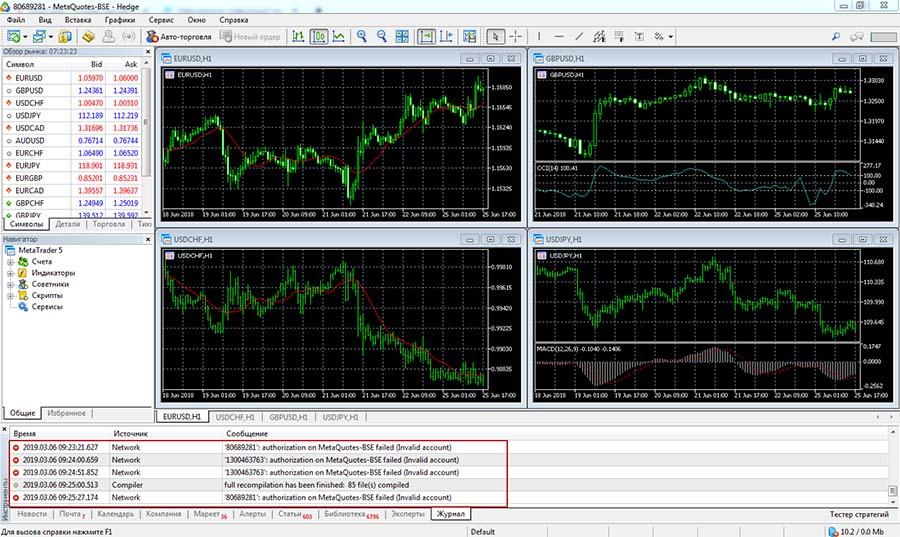 Urfinancials и FTO Capital: проблемы с входом в торговый терминал МТ4