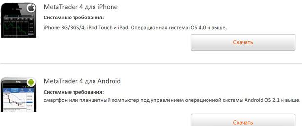 fxopen.com мобильное приложение