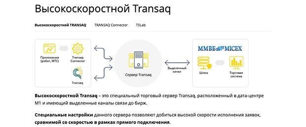finam.ru Transaq