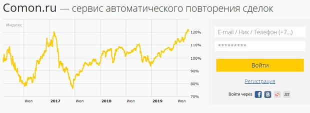 ФИНАМ comon.ru