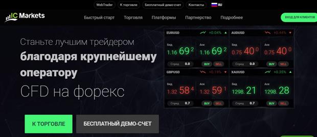 Обзор брокера IC Markets отзывы