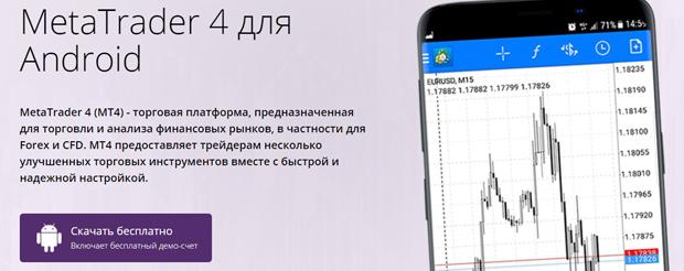МТрейдинг мобильное приложение