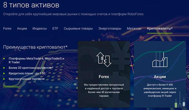 RoboForex активы